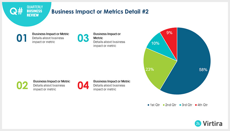 01 - Business Impact or Metrics Detail