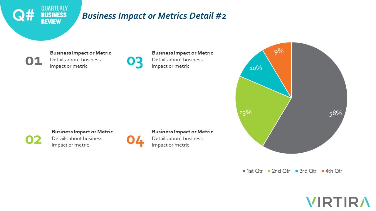 01 - Business Impact or Metrics Detail