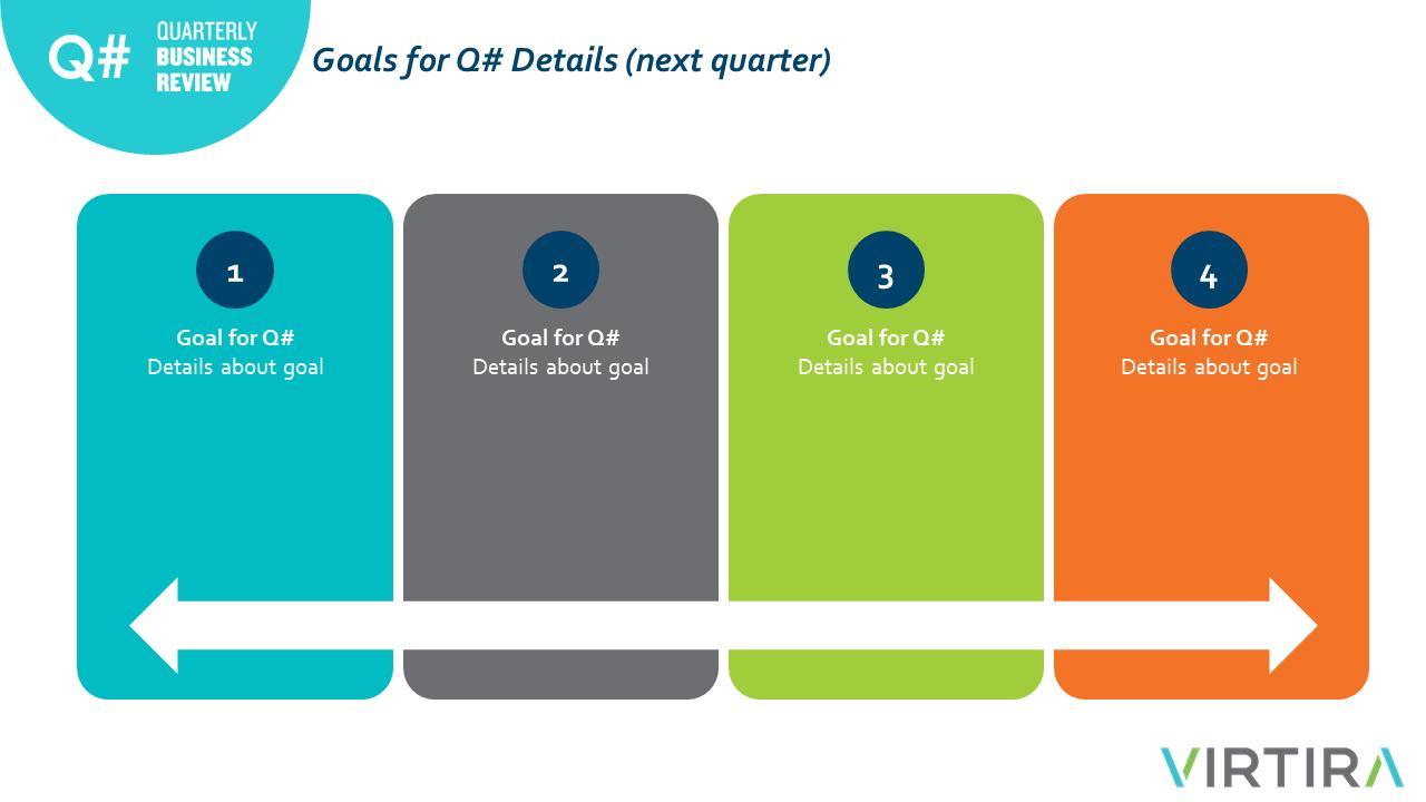 02 - Goals for Q Details